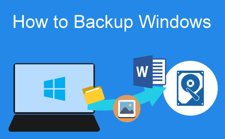 Back up and restore your PC