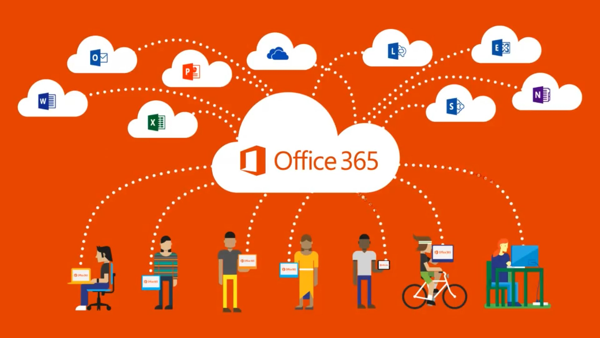 12 Reasons To Use Microsoft Office 365